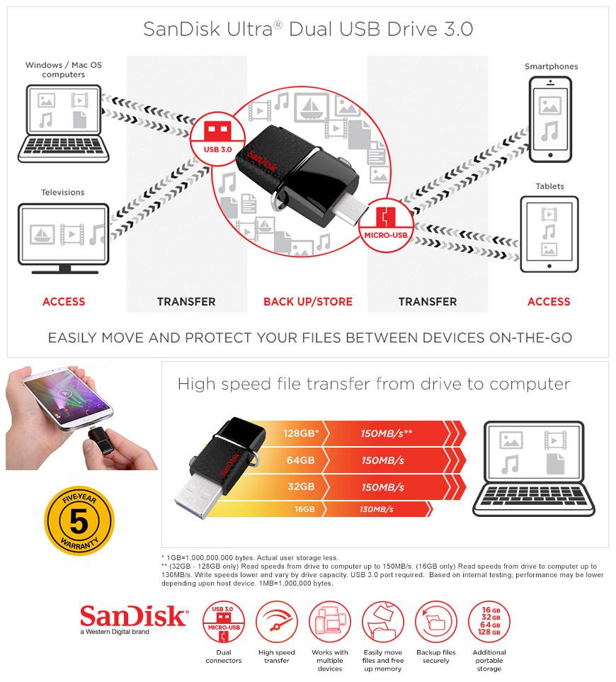 SanDisk Ultra USB® Dual USB Drive 3.0 16GB