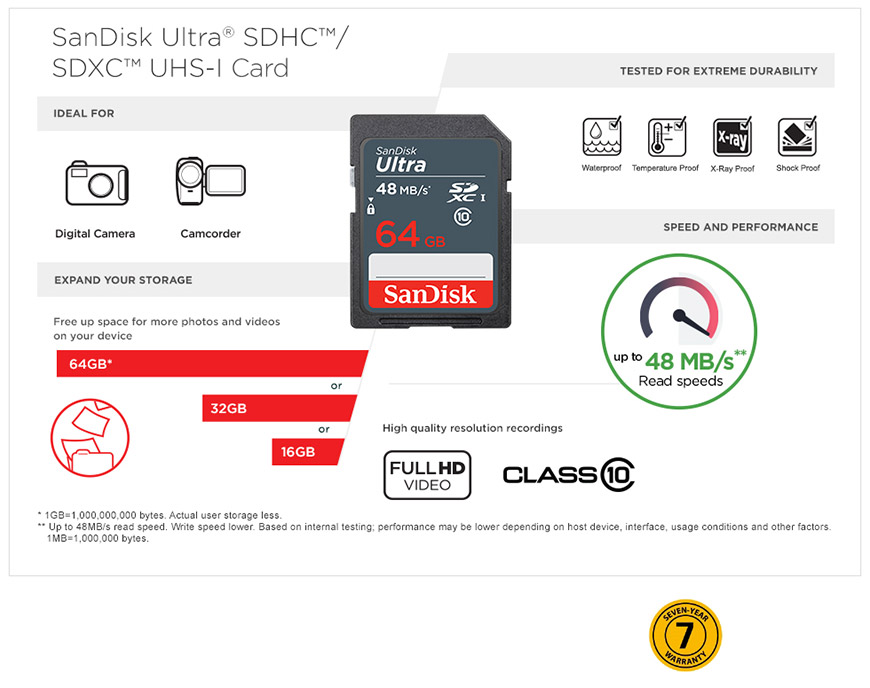 64GB SanDisk Ultra® SDHC⁵3; UHS-1 Card 48MB/s