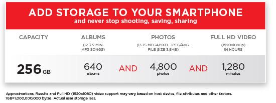 Index of /public/marketplace/electronics/sandisk/sd/SDSQUAM-256GB